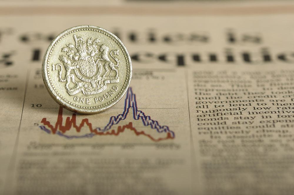 What impact has COVID-19 had on the FTSE 100?